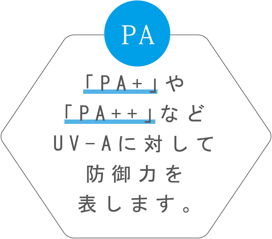 PA(=Protection Grade of UVA)